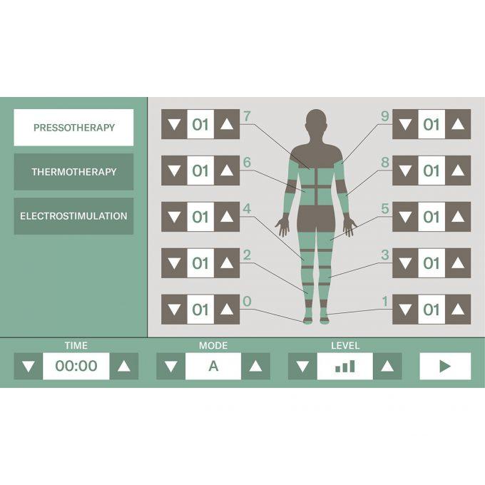 appareil pressothérapie, électrostimulation et thermothérapie, idéal esthétique